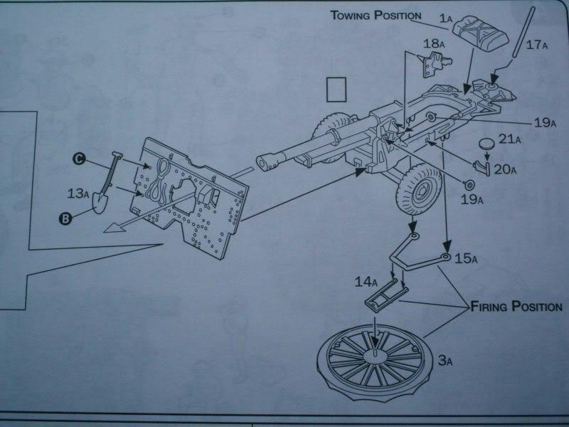 Morris Quad Tractor  & 25 PDR gun review Italeri 1/72 50620199-1