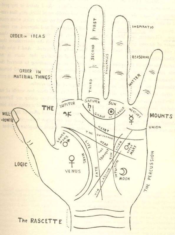 MAP OF THE HAND MapoftheHand01