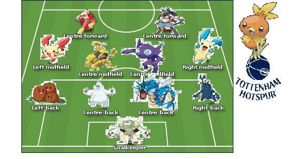 Pokéfootball Pokefootball