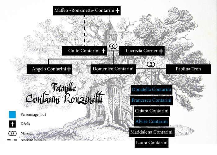 Donatella Contarini ~ La Politique est une Femme...[LIBRE] Arbre-genealogique-contarini_zpsf4a25fe5