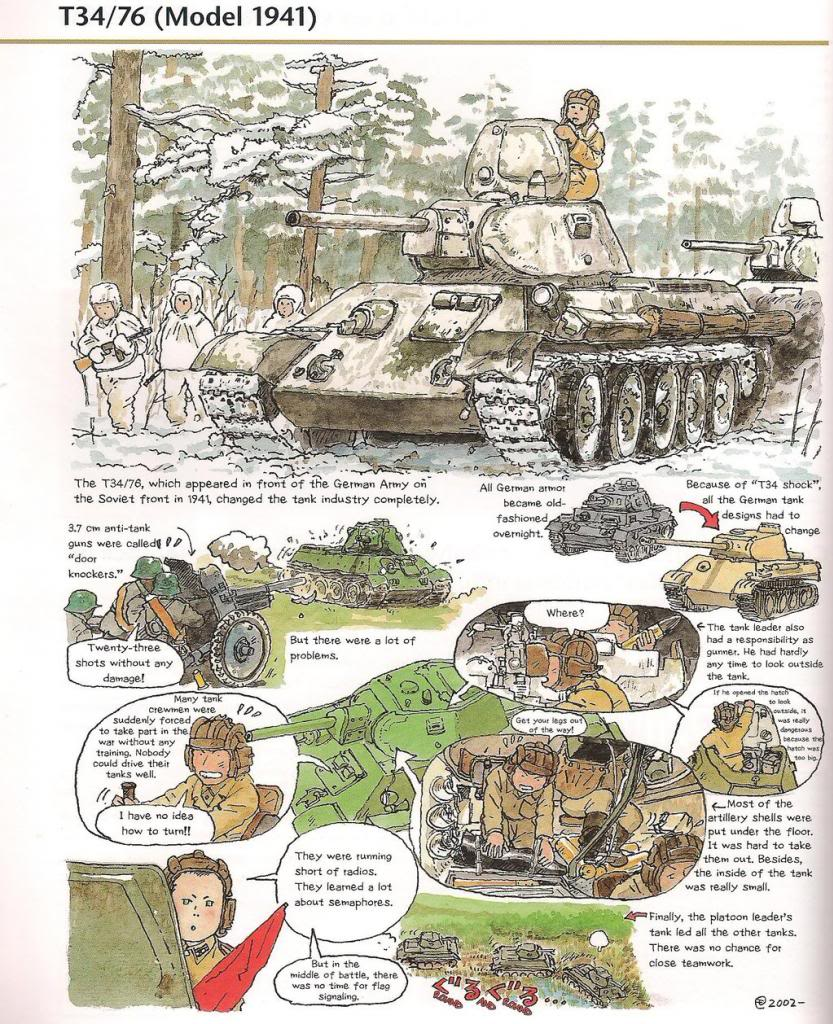 Panzer Tales T_34_76_model_1941_by_the_ghost_of_razgriz-d48y1kk_zpsf0c85adc