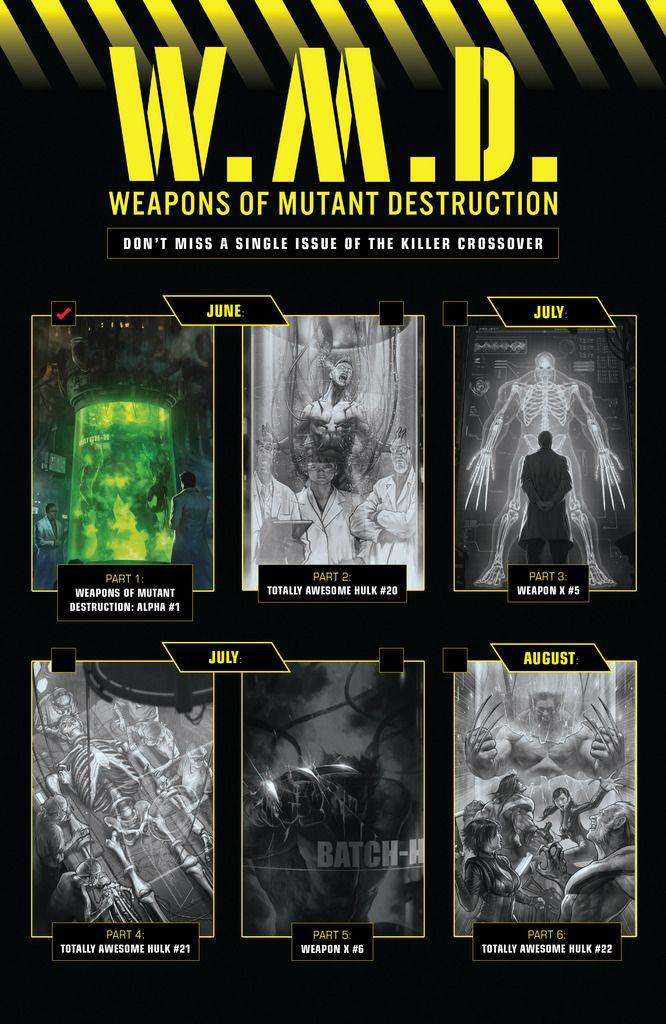 Weapons of Mutant Destruction #1 Weapons%20of%20Mutant%20Destruction%202017-%20001-031_zpsrpxb8lei