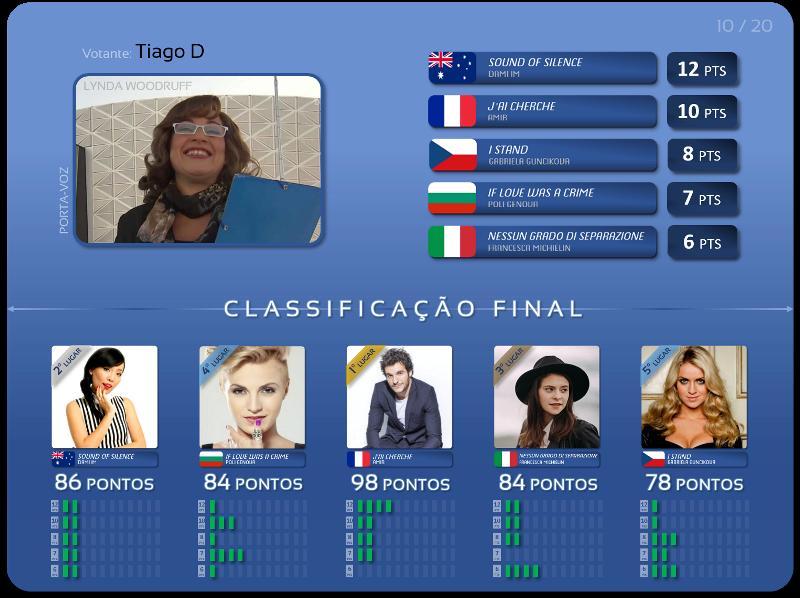 Resultados Finais 010_zpsxjyult9c