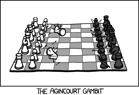 The New Chess Thread! Knights