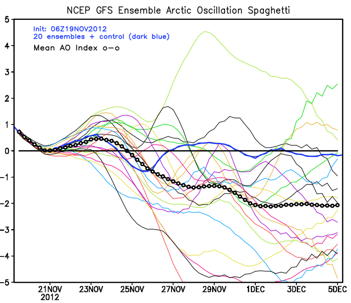 AMO,PDO,ENSO,QBO,NAD,AO,PNA. What the Hell does it all mean?  A2c66s