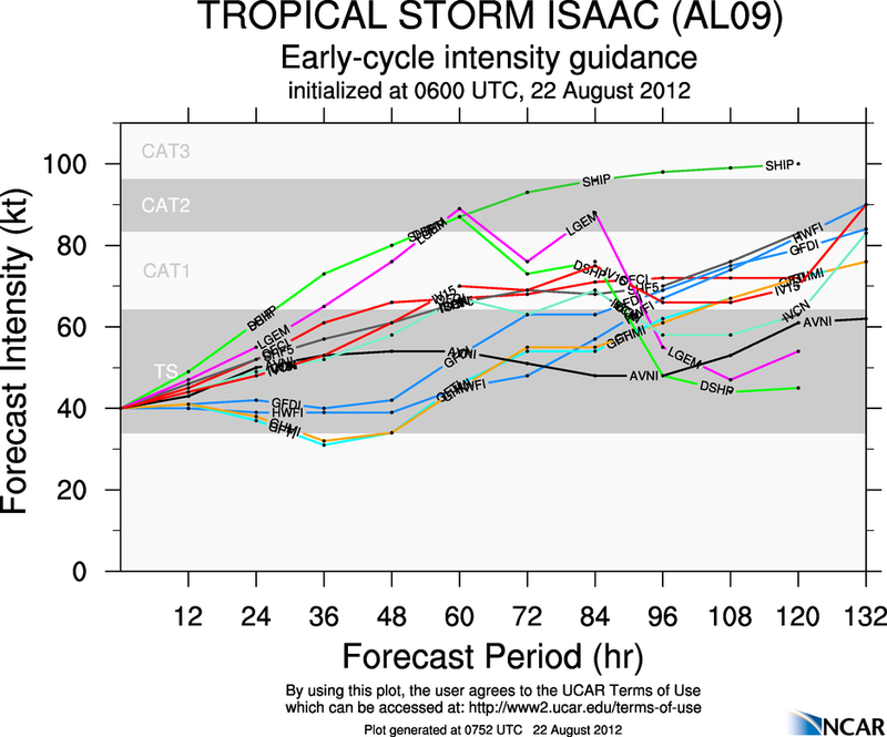 The Atlantic Express - Tropical Storm Isaac - Tropical STorm Joyce- and New AOI Aal09_2012082206_intensity_early