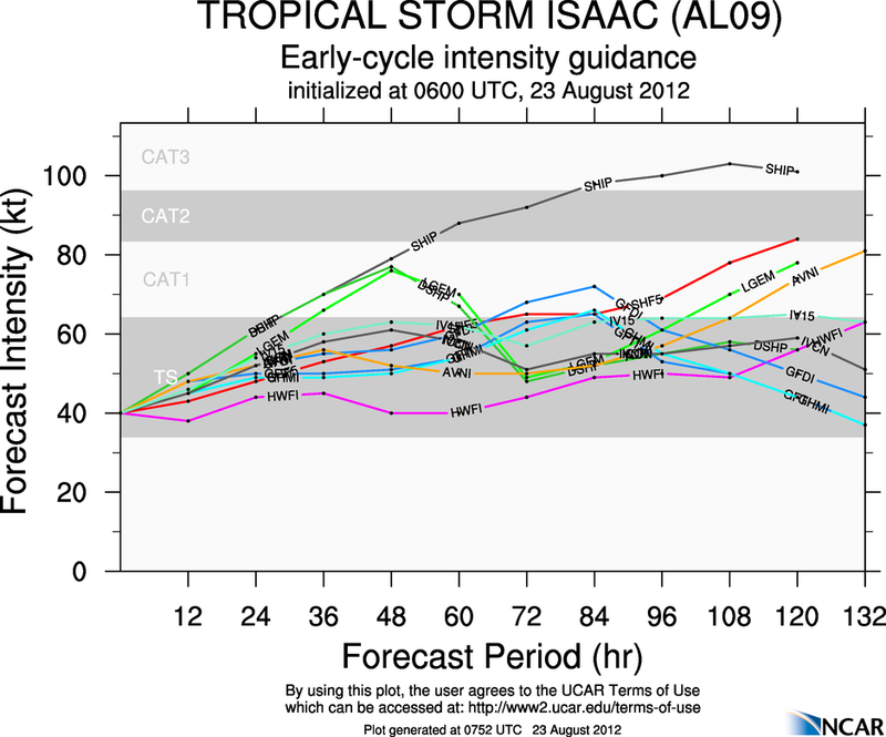 The Atlantic Express - Tropical Storm Isaac - Tropical STorm Joyce- and New AOI Aal09_2012082306_intensity_early