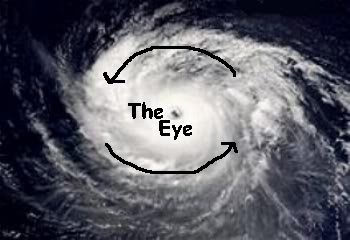 TROUBLE IN THE TROPICS, Coming Soon to a Body of Water near you..... - Page 2 Hurricane_diagram