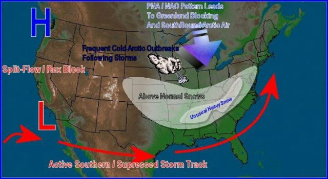 AMO,PDO,ENSO,QBO,NAD,AO,PNA. What the Hell does it all mean?  Winter61