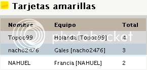 Tabla de Posiciones y Goleadores   CE-SanGrupoB_zps233dc8fb