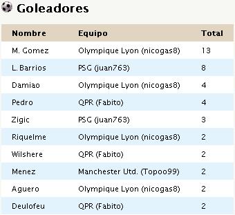 Tabla de Posiciones y Goleadores CN-GolGrupoE_zps1f052995