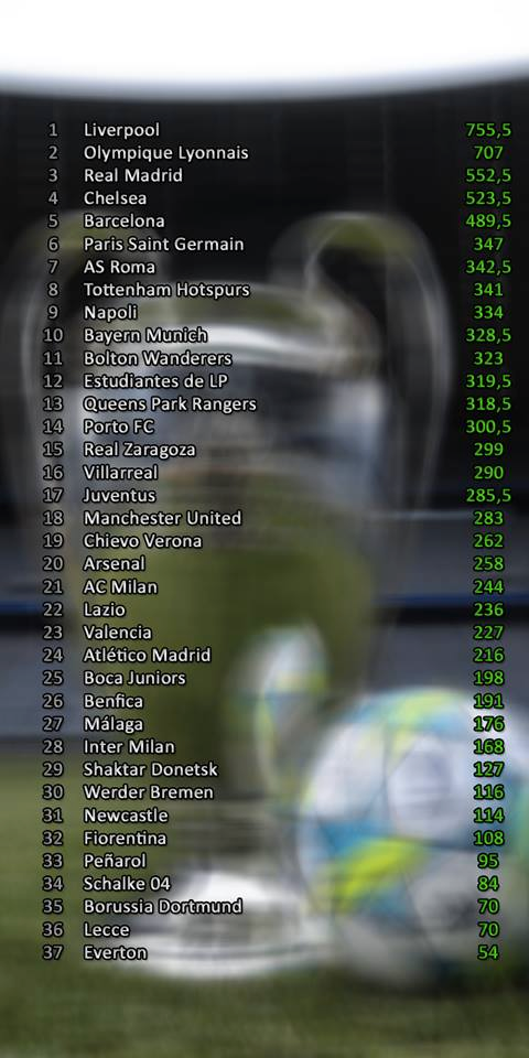 Ranking URUPES 2018-19 2018-19RankingCopaNacional_zpsa09d5b20
