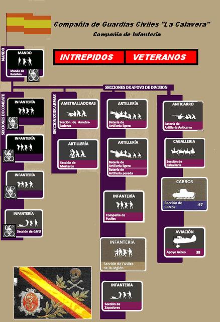 La Calavera, lista para la Guardia Civil. Inicio%20lista_zpseefghyde