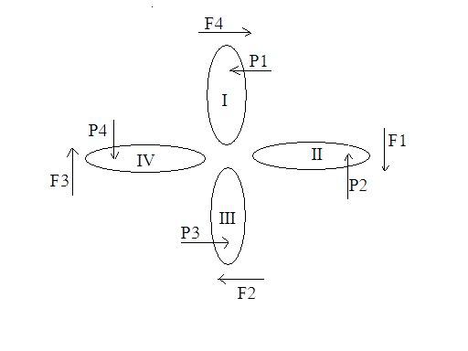 Giải thích hiệu ứng chân vịt và đặc tính điều động tàu Chanvit