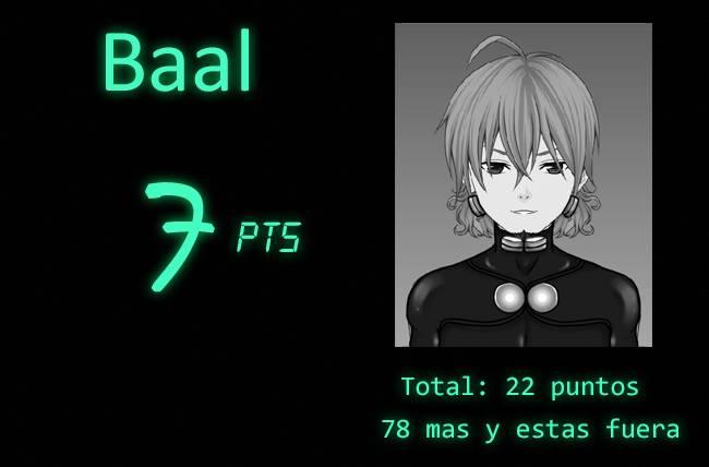 Misión F0-03 [Puntajes]  Baal