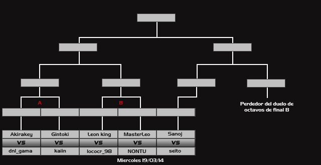 The God Of Gantz (fechas) Ronda1Experto