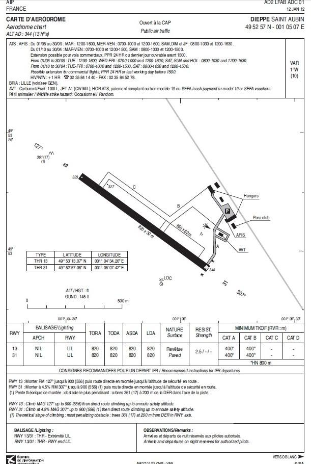 Haute Normandie VFR, da FranceVFR (Review de Rodrigo Sotto-Maior) Cartas1ex