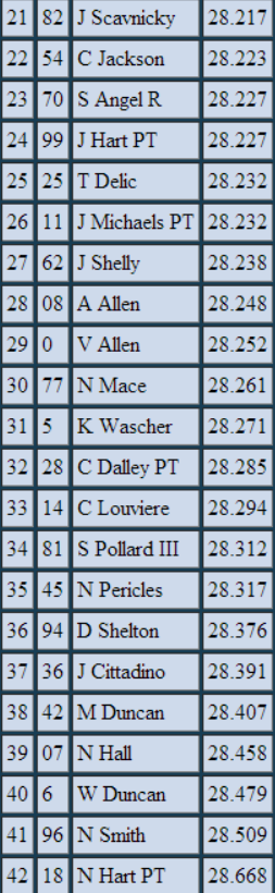 2014 DuPont World Series of Racing Round 17 @ Miami Bandicam%202015-03-22%2000-01-09-233_zpsre9aadpb