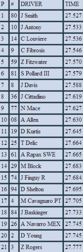 2014 DuPont World Series of Racing Round 19 @ Atlanta Bandicam%202015-04-06%2016-54-50-141_zpsawzcjygf