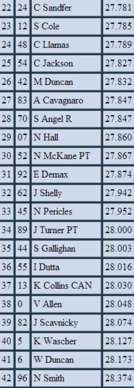 2014 DuPont World Series of Racing Round 19 @ Atlanta Bandicam%202015-04-06%2016-55-01-975_zpsfcvsmxv4