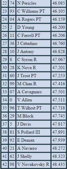 2015 DuPont World Series Of Racing: Round 1 @ Indianapolis (DuPont 500) Bandicam%202015-06-25%2004-11-24-867_zpsawy3vmdm
