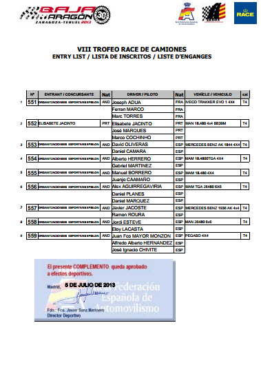 BAJA ARAGÓN 2013 - Página 3 Inscritoscamiones_zps304d5b9a