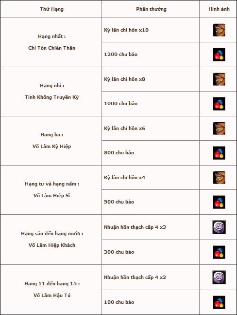 [Webgame] Nhất Kiếm - Page 3 Nk-3103-1
