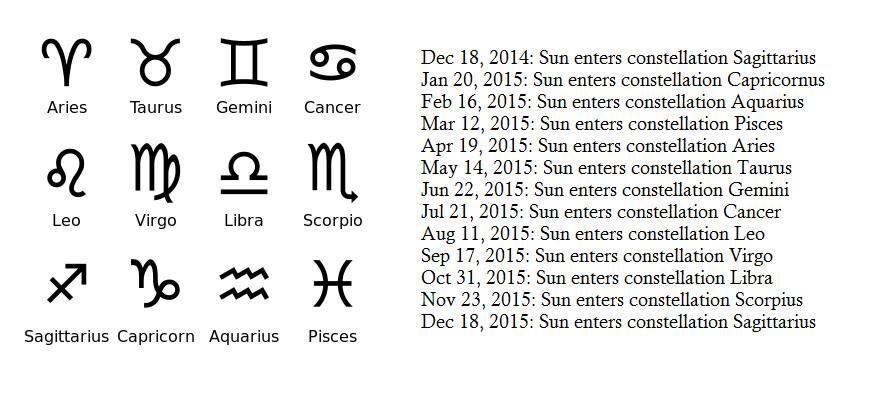 Datat e vërteta të shenjave të zodiakut 13010711_479808152213703_5661369345616957293_n_zpsfguqjcoc