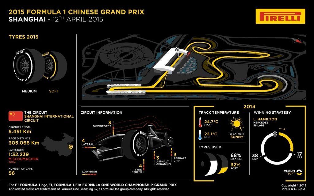 SHANGHAI GP DE CHINA Pirelli-elige-los-neumaticos-medios-y-blandos-para-el-GP-de-China_54329_zpsrlqmmftz