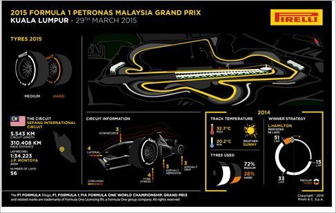 SEPANG GP DE MALAYSIA Pirelli-malaysia-kuala-lumpur_zpsvszznddn