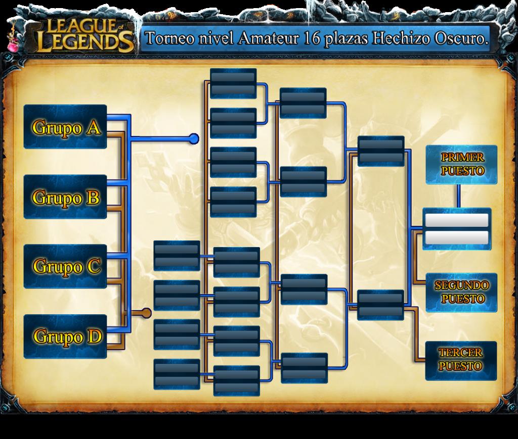Torneos nivel amateur 16 plazas. Ejemplo16plasas_zpsc16b9a4b