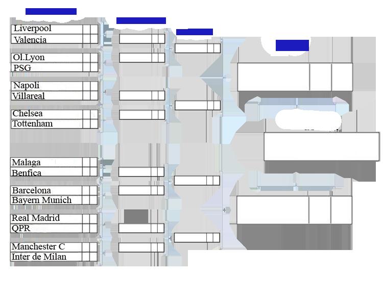 8vos de Final - Cruces CrucesCopaNacional2