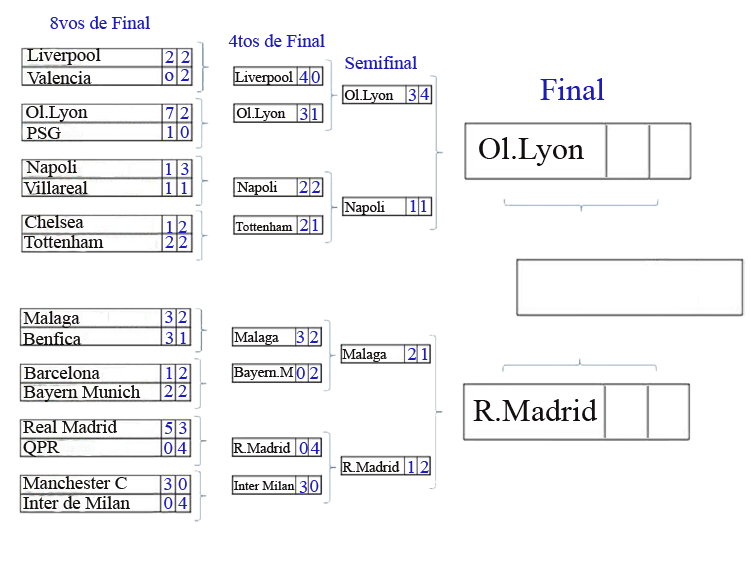 Final - Cruce CrucesCopaNacionalfinal