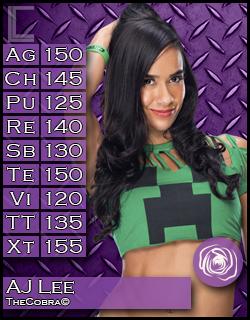 Tag Team Match: AJ Lee & Becky Lynch vs Summer Rae & Paige AJ%20Lee_zps1paqdgtm