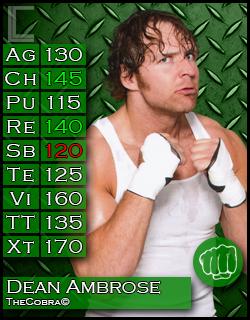 Triple Threat Extreme Rules Match: Cesaro vs Dean Ambrose vs Tyler Breeze Dean%20Ambrose_zpsmubhwlqt