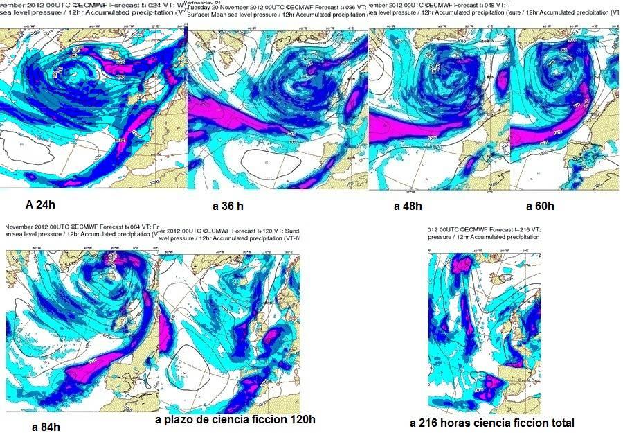 Modelos y predicciones meteorológicas Noviembre 2012 Sintiacutetulo-1