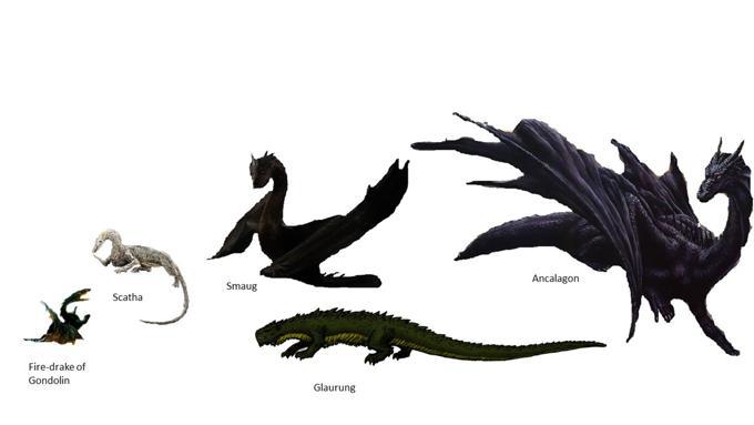 DRAGONS - Page 2 680px-Tokien_Dragon_Scale_Chart_zps20eb3e69