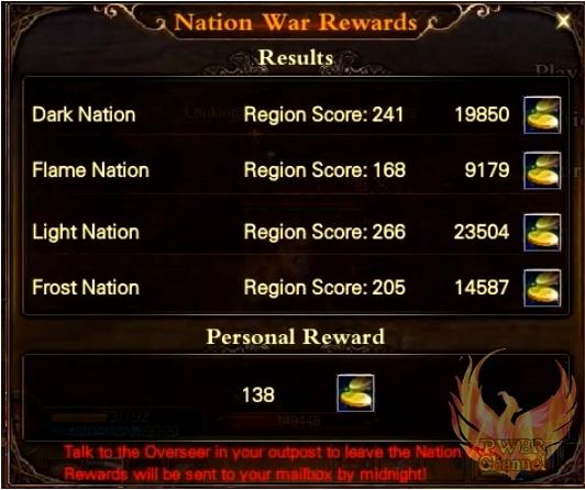 Ascensão da Dinastia: Guerra da Dinastia Score_zpsf87b1e35