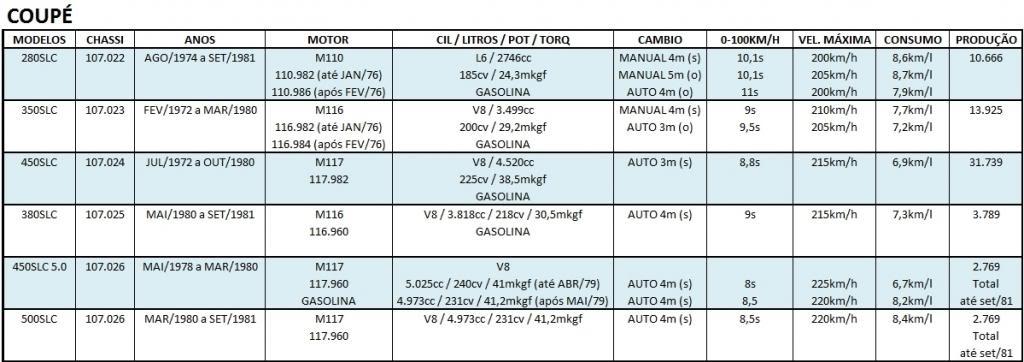 (R/C 107): Ficha Técnica C107_zpsc4280fe5