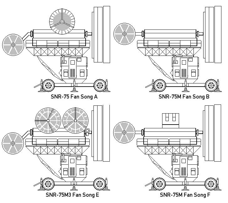 سلسلة انظمة الدفاع الجوى (موحد) Fan-Song-Variants-S_zpse5470579