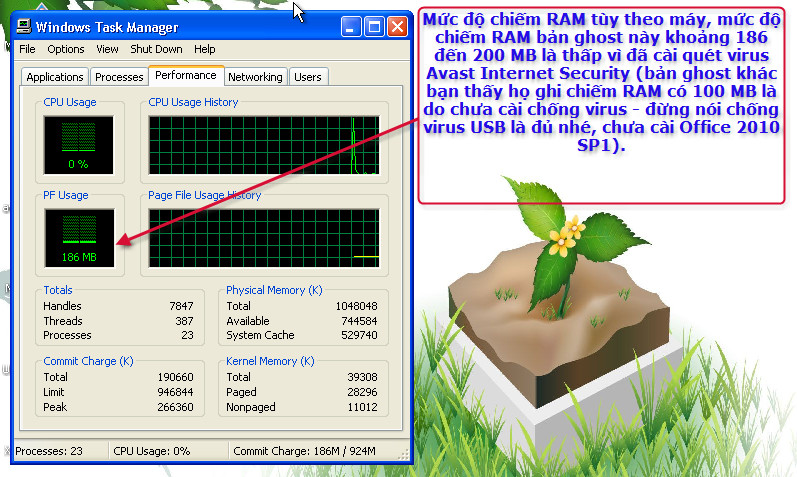 Ghost WinXP SP3 nguyên gốc (ko lược bớt win), Office 2010 SP1, ghost cho máy laptop i5, i7, máy để bàn, fullDrivers, fullUpdate, fullSoft RAM_zps2f15bc6a