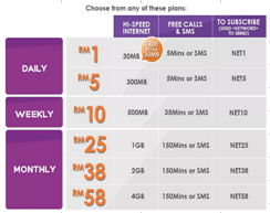 Want to change to prepaid lah. This postpaid cause me many problem! Capture00000000_zps7up5xaih