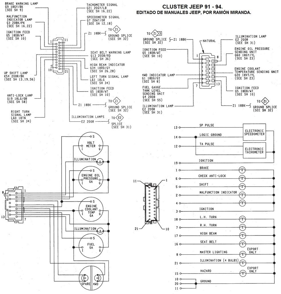 ayuda con el esquema eléctrico del cluster de instrumentos cherokee 92 Cluster%20Jeep%2091-96_zpskiq1vvh3