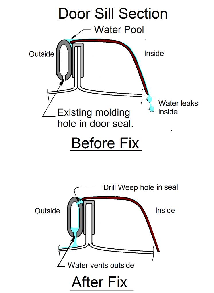 FAQ: Wet Carpet - Interior Leak Problems - Page 4 SealSection_zps931454f1