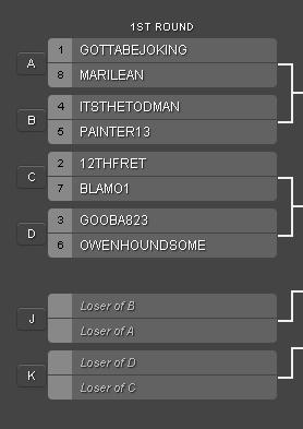 3 hole double elimination KO on BETHPAGE 3holeko_zpsf3a0f79d