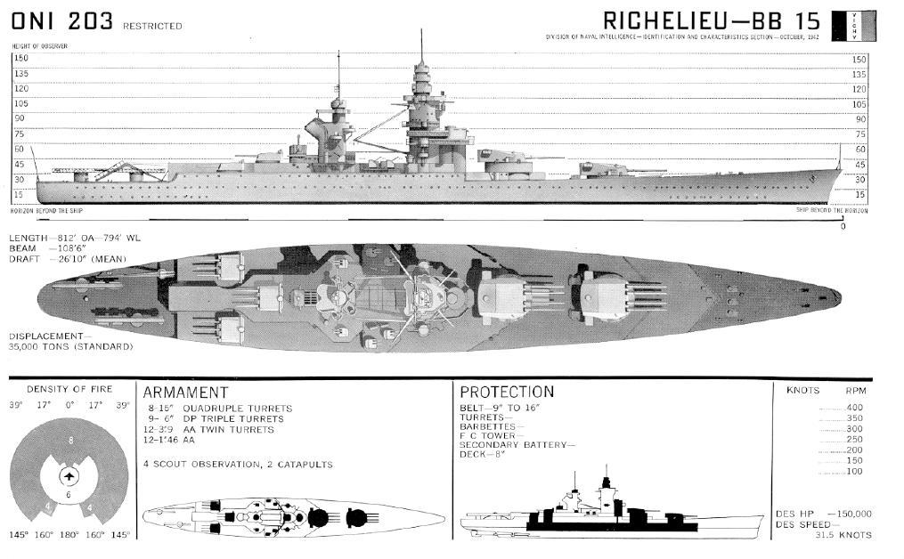 Acorazado Richelieu ACTIS_zpsafcf85e4