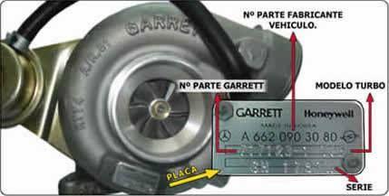 Como identificar o Turbocompressor Gar_zps5b43e488