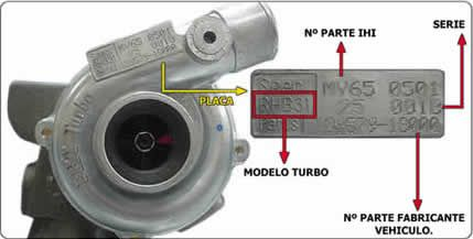 Como identificar o Turbocompressor Ihi_zps2d460618
