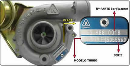 Como identificar o Turbocompressor Kkk_zps06c18276