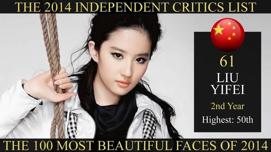 The 100 Most Beautiful Faces 2014  The%20100%20Most%20Beautiful%20Faces%20of%202014_zpseuxvgksz